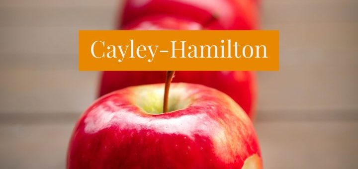 How to use the Cayley-Hamilton Theorem to Find the Inverse