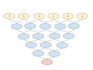 Math-Magic Tree top row