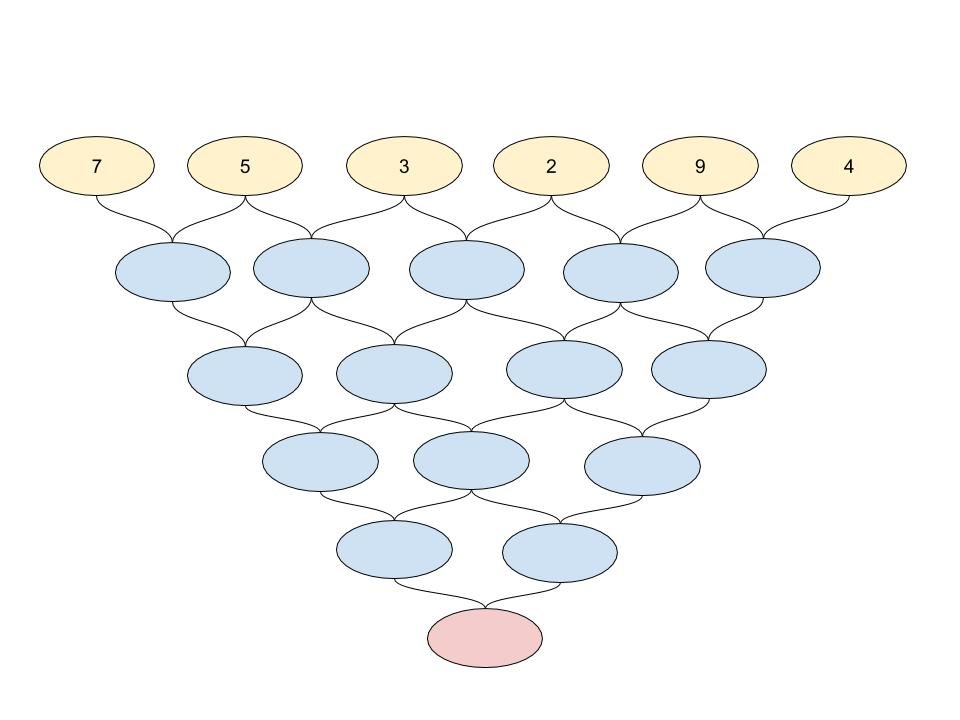 Math-Magic Tree top row