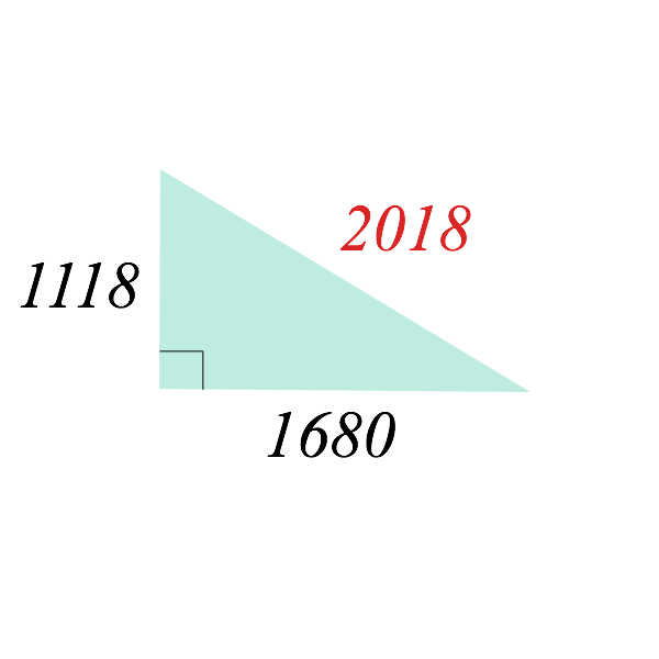 Mathematics About the Number 2018 | Problems in Mathematics